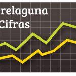 Portal Estadístico Torrelaguna en Cifras