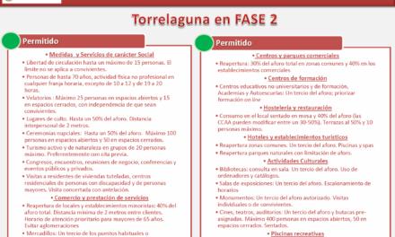 Torrelaguna en Fase II