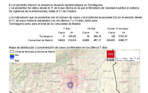 Situación epidemiológica de Covid-19 en Torrelaguna a 13 de octubre 2020