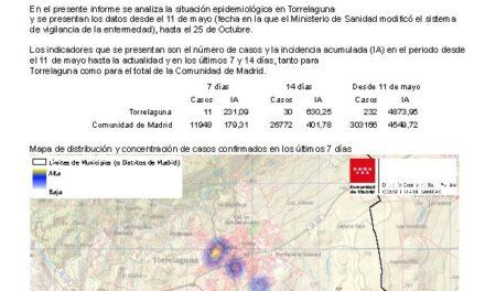Situación epidemiológica de Covid-19 en Torrelaguna a 27 de octubre 2020