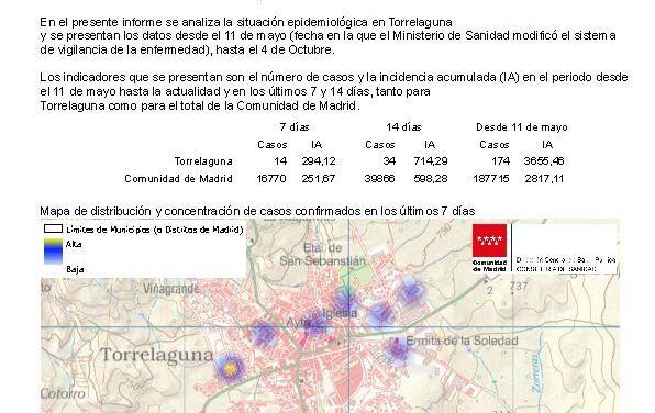 Situación epidemiológica de Covid-19 en Torrelaguna a 6 de octubre 2020