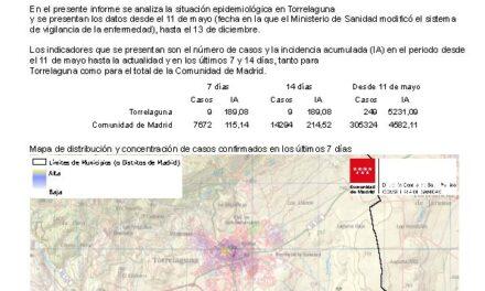 Nuevos datos Covid en Torrelaguna
