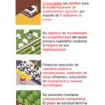 Ayudas para la modernización de las estructuras agrarias de la Comunidad de Madrid