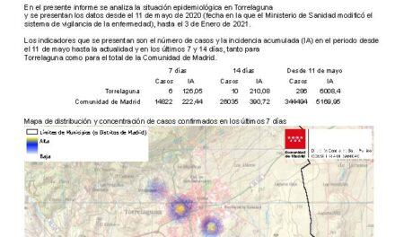 Informe COVID-19 en Torrelaguna