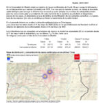 Informe epidemiológico en Torrelaguna a 26 de enero