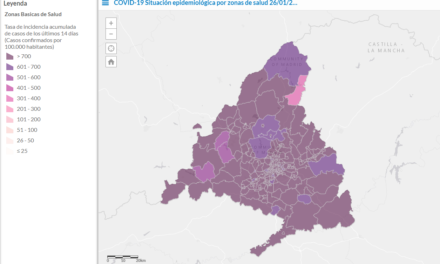 Mapa de incidencia COVID-19, situación epidemiológica por zonas de salud de la Comunidad de Madrid