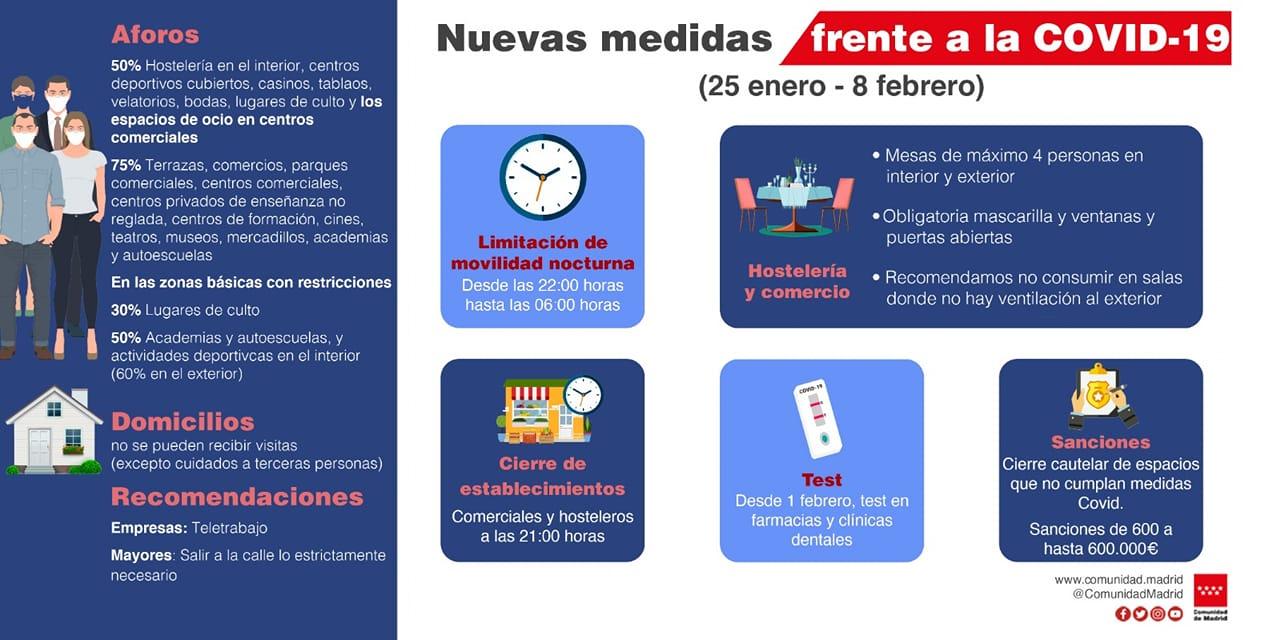COVID-19 – Nuevas medidas excepcionales para la Comunidad de Madrid