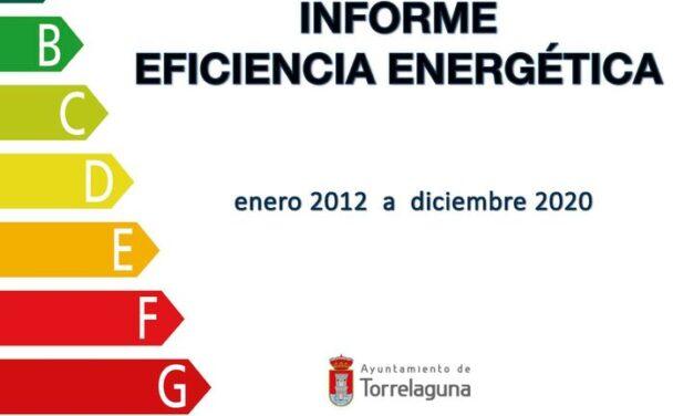Informe de eficiencia energética