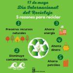 Hoy, 17 de mayo, Día Internacional del Reciclaje