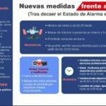 Medidas en vigor a partir del 9 de mayo a las 00:00 h en la Comunidad de Madrid
