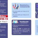 Nuevas medidas contra el Covid19 en la Comunidad de Madrid