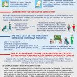 Informe epidemiológico de 1 de junio en Torrelaguna