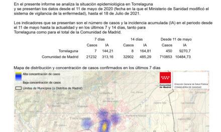 Situación epidemiológica en Torrelaguna a 20 de julio