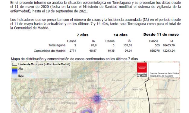 Informe epidemiológico a 21 de septiembre de 2021